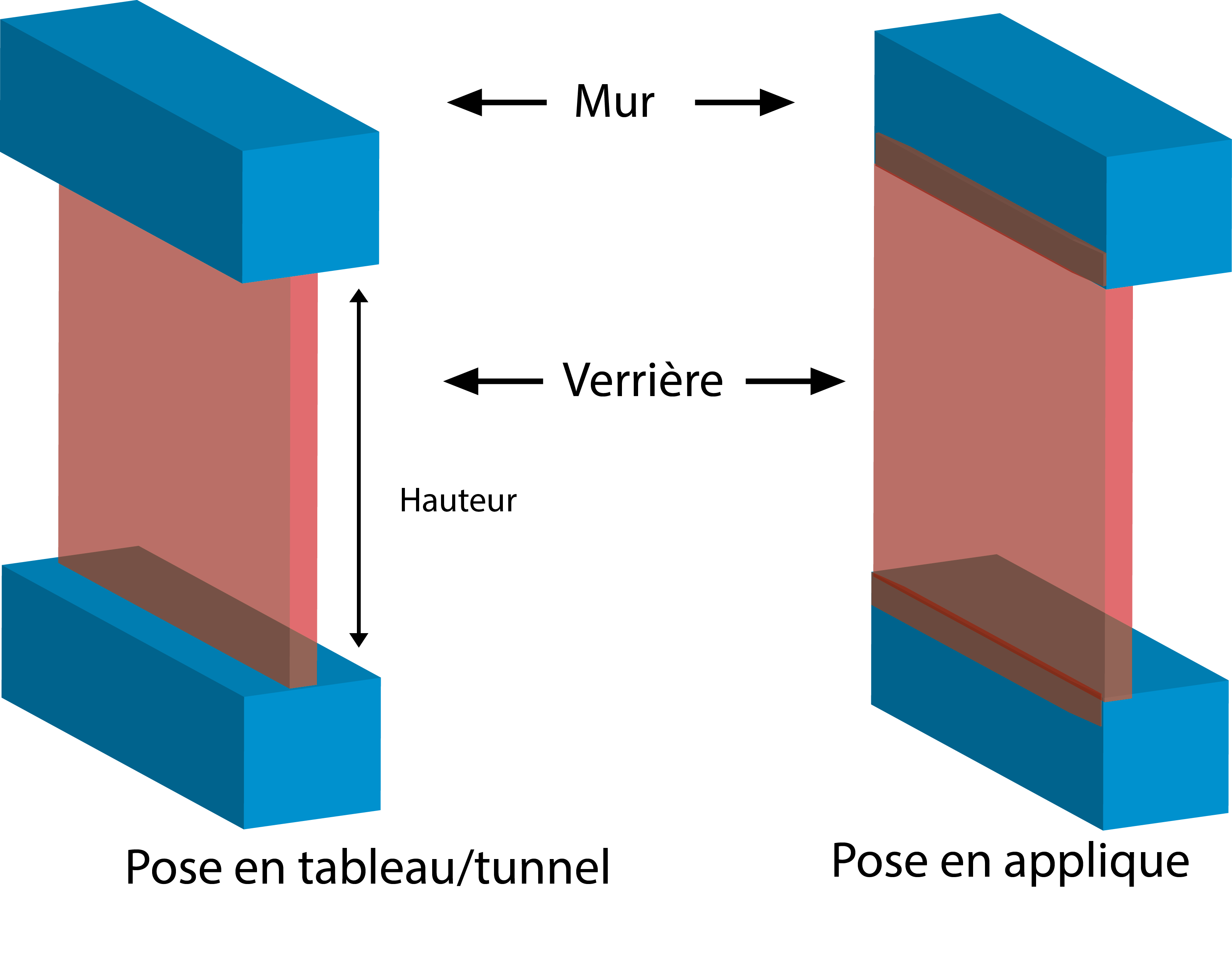 Verri re atelier d 39 artiste comment prendre les mesures for Pose fenetre en tunnel